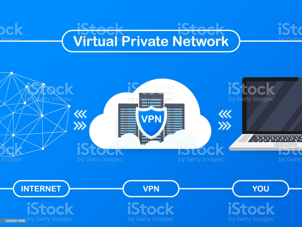 Secure Vpn Connection Concept Virtual Private Network Connectivity Overview  Vector Illustration Stock Illustration - Download Image Now - iStock