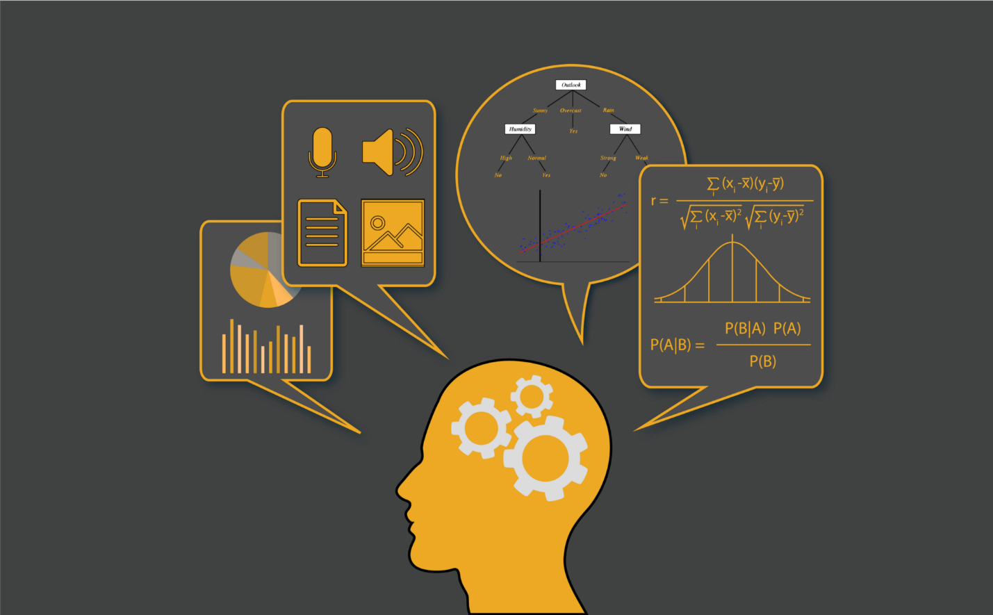 How machine learning is changing the IT industry - NewGenApps