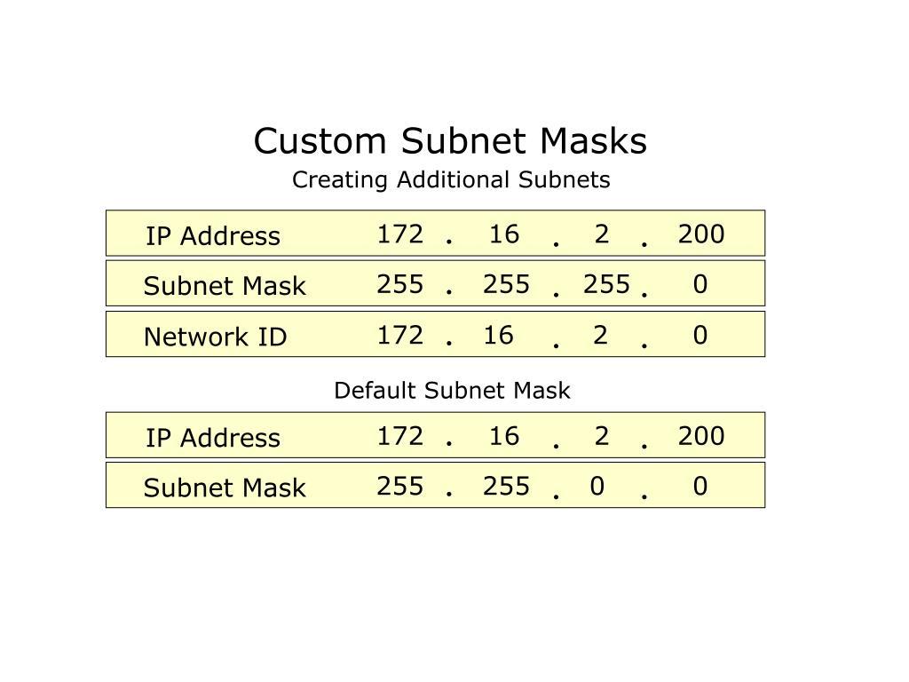 Khái niệm về subnet maskcho người mới