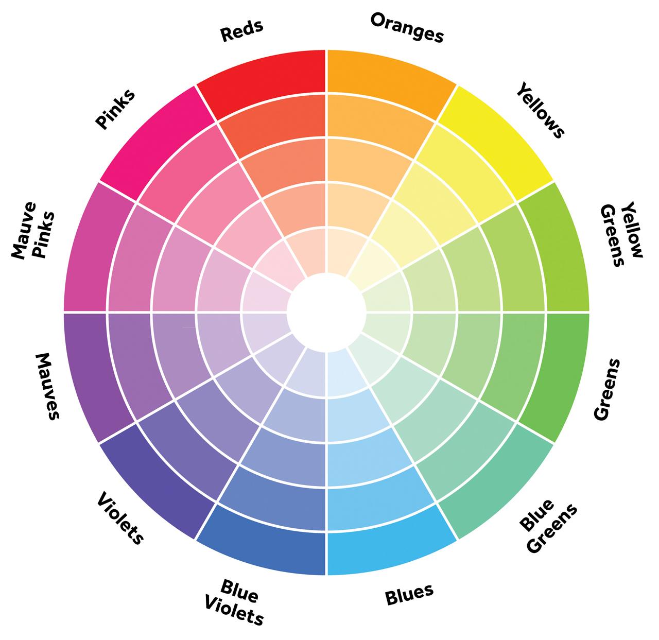 Phối màu quần áo   Bảng MIX COLOR mới KHÔNG THỂ BỎ QUA 2020